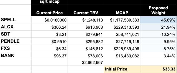 Screenshot 2021-10-12 at 16-01-51 OP Index